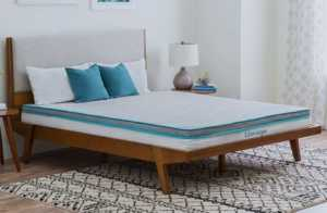 The Best Mattress Reviews & Buying Guide 1